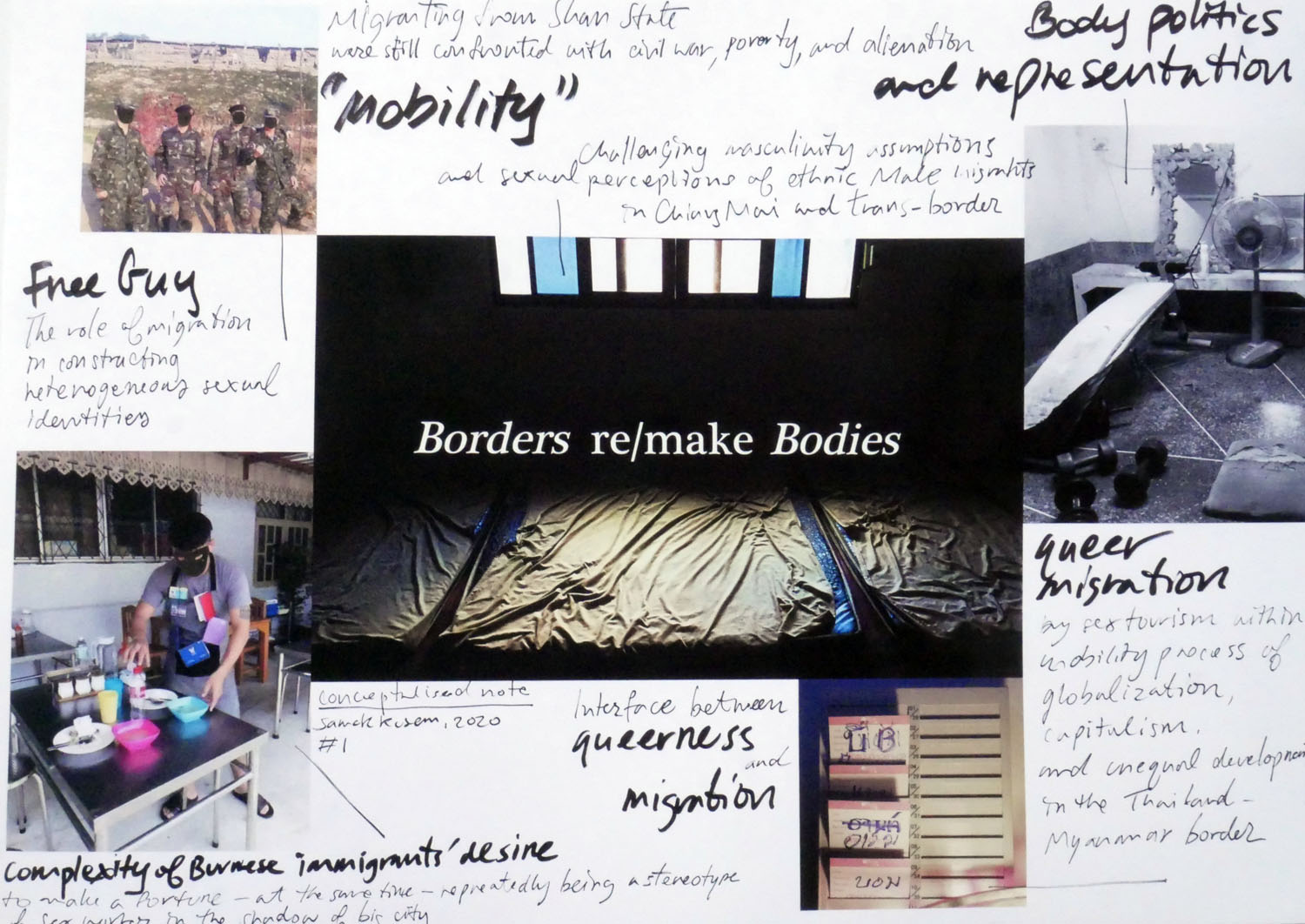 Borders re/make Bodies; Chiang Mai Ethnography - Conceptualising Borders / Bodies No. 1