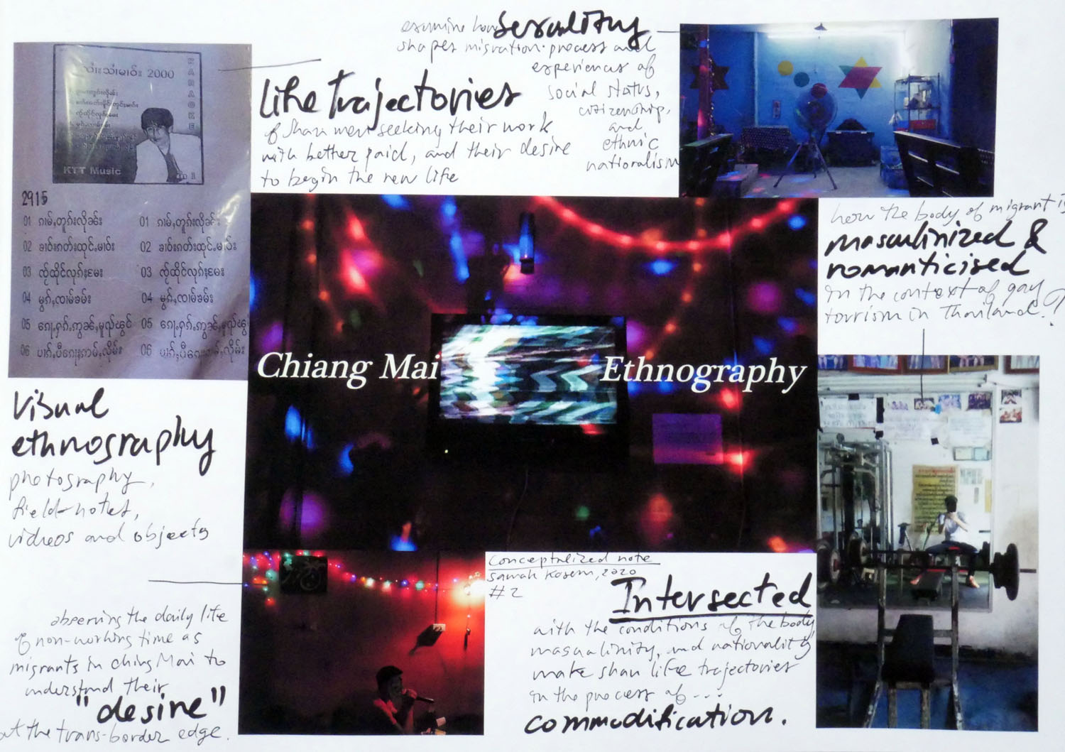 Borders re/make Bodies: Chiang Mai Ethnography - Conceptualising Borders / Bodies No. 2